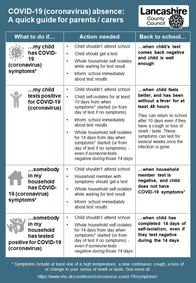 Covid Poster For Parents Slide1