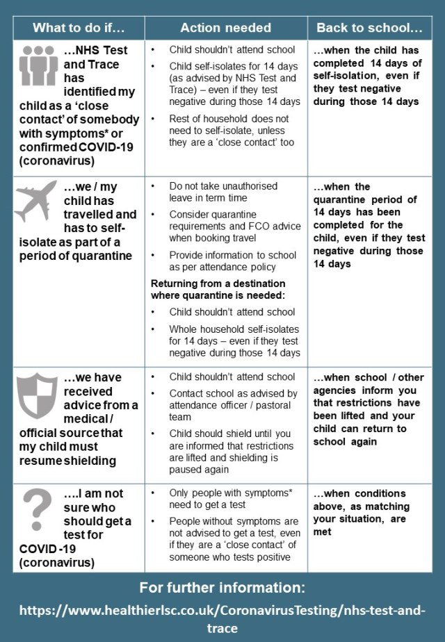 Covid Poster For Parents Slide2